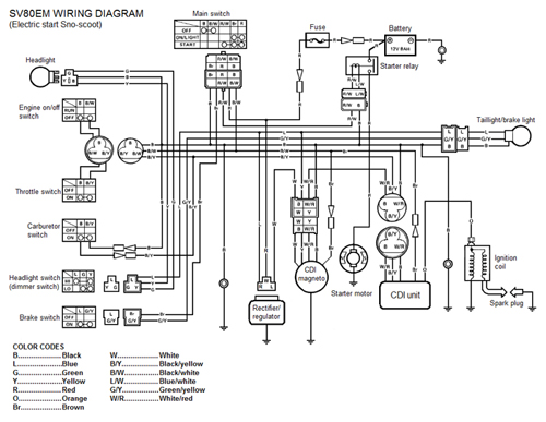 honda gx wiring diagram honda image wiring diagram similiar gx390 electric starter diagram keywords on honda gx390 wiring diagram