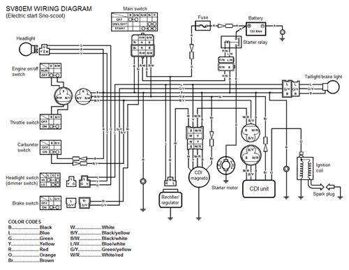 Snoscoot Com - 603-225-2779 X 254