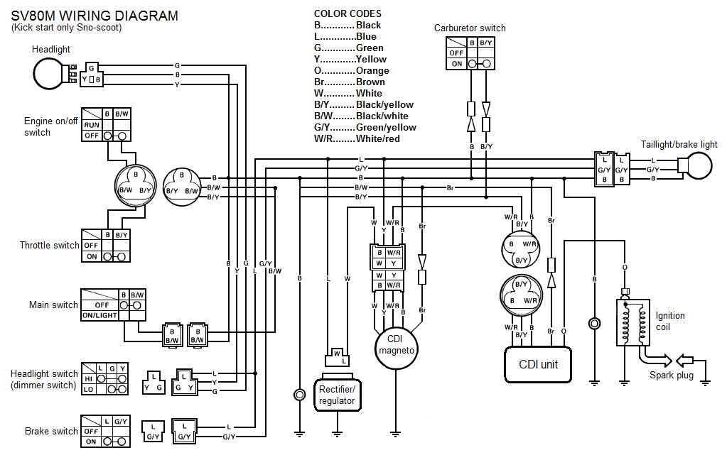 sv80melectricaldiagram snoscoot com 603 225 2779 x 254 your source for sno scoot and kick start wiring diagram at fashall.co